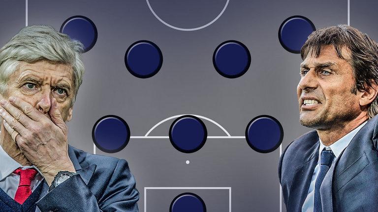 Sơ đồ ba hậu vệ trở thành xu hướng ở Ngoại hạng Anh như thế nào?